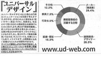 西日本新聞 2010年4月24日